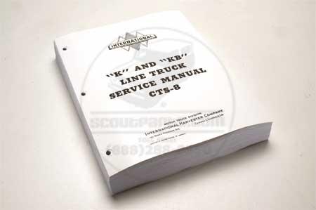 Service Manual   K/KB