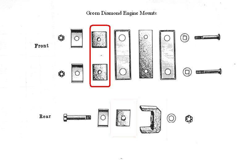 Green Diamond Front Inner Motor Mounts